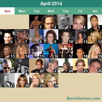 Celebrity Birthdays November - November Famous Birthdays