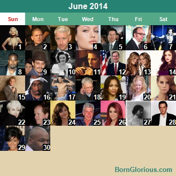 Birthdays by Month | Famous Birthdays